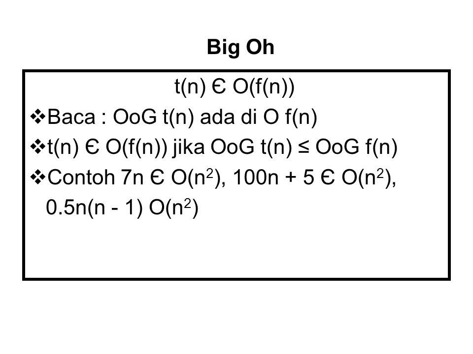 Big Oh t(n) Є O(f(n)) Baca : OoG t(n) ada di O f(n) t(n) Є O(f(n)) jika OoG t(n) ≤ OoG f(n) Contoh 7n Є O(n2), 100n + 5 Є O(n2),