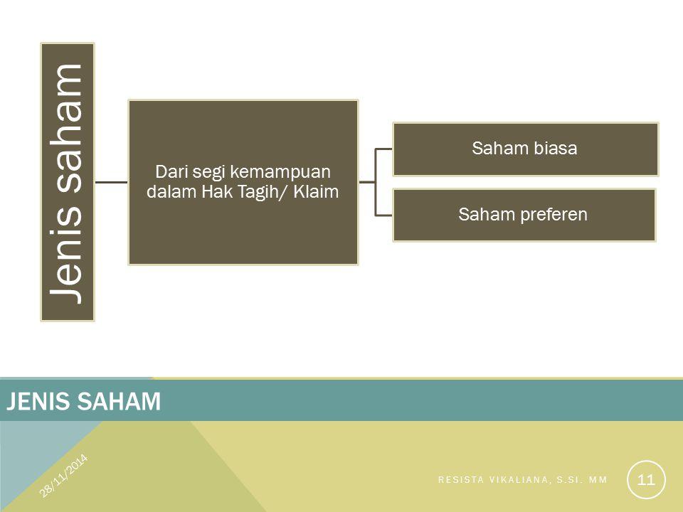 Dari segi kemampuan dalam Hak Tagih/ Klaim