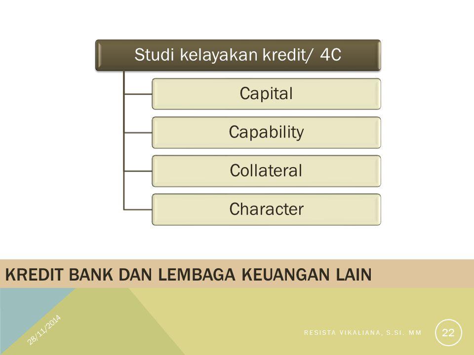Kredit bank dan lembaga keuangan lain