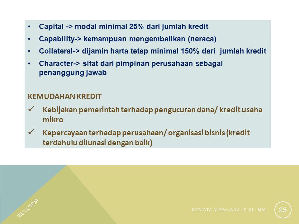 Kebijakan pemerintah terhadap pengucuran dana/ kredit usaha mikro