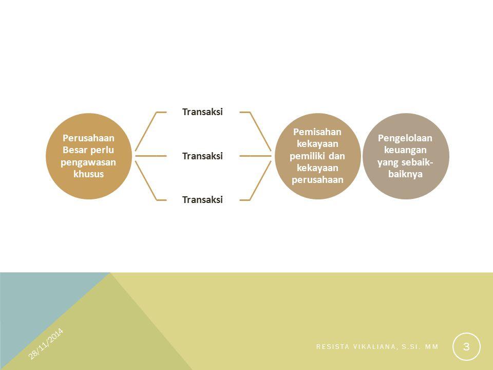 Perusahaan Besar perlu pengawasan khusus Transaksi