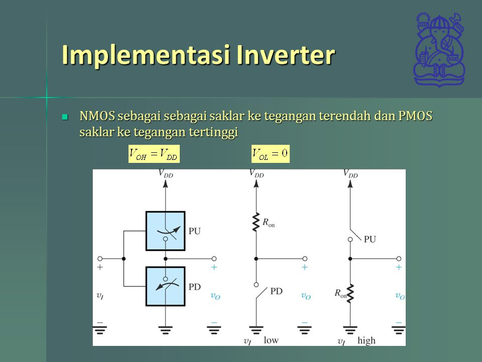 Implementasi Inverter