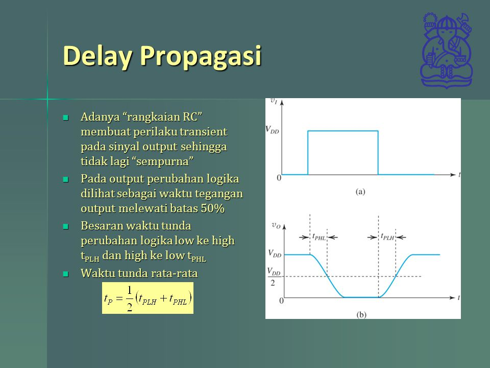 Delay Propagasi Adanya rangkaian RC membuat perilaku transient pada sinyal output sehingga tidak lagi sempurna