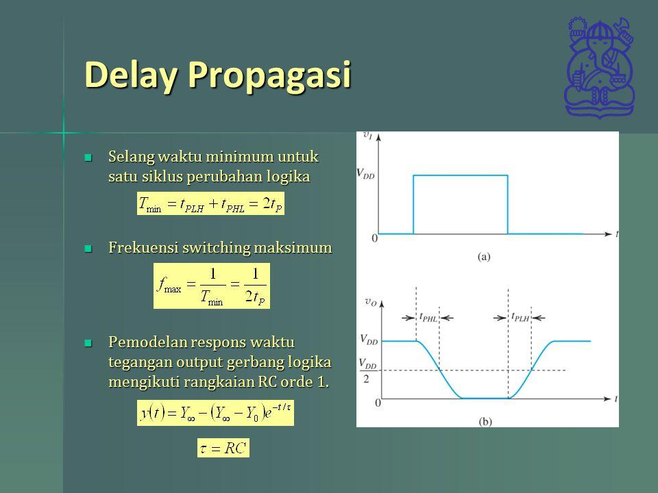 Delay Propagasi Selang waktu minimum untuk satu siklus perubahan logika. Frekuensi switching maksimum.
