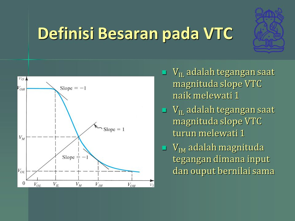 Definisi Besaran pada VTC