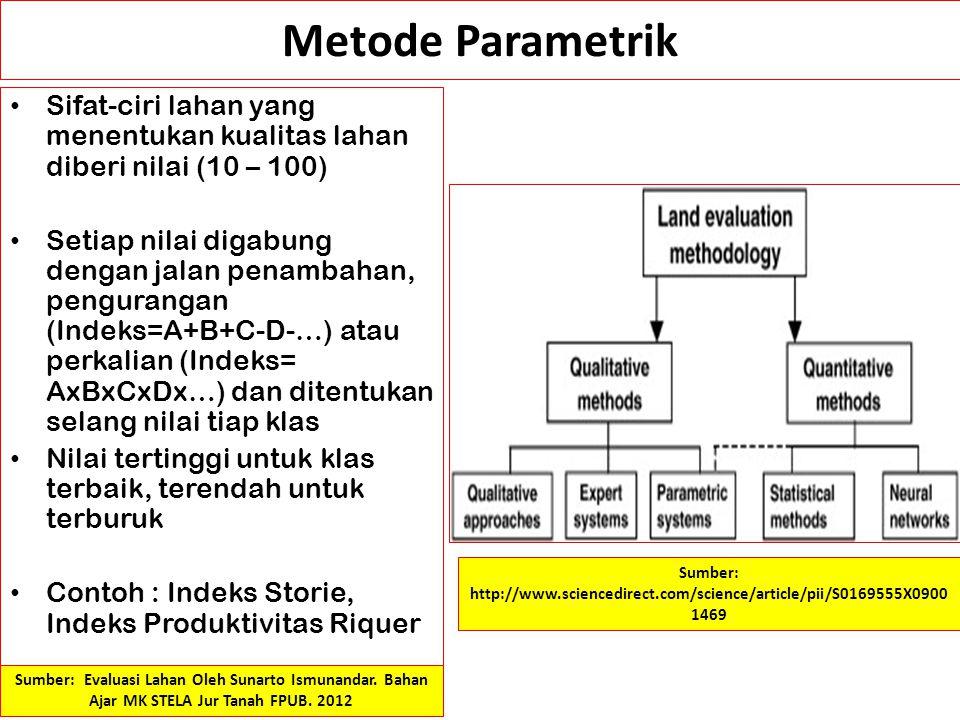 Metode Parametrik Sifat-ciri lahan yang menentukan kualitas lahan diberi nilai (10 – 100)