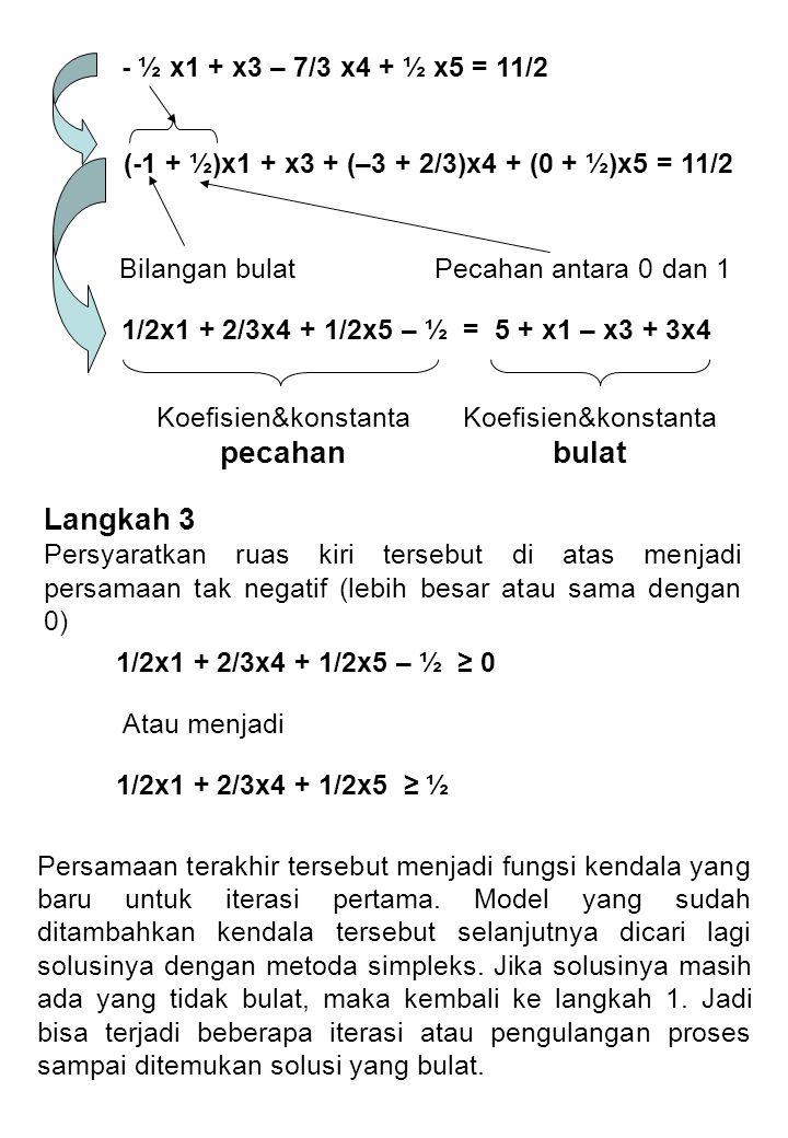 pecahan bulat Langkah 3 - ½ x1 + x3 – 7/3 x4 + ½ x5 = 11/2