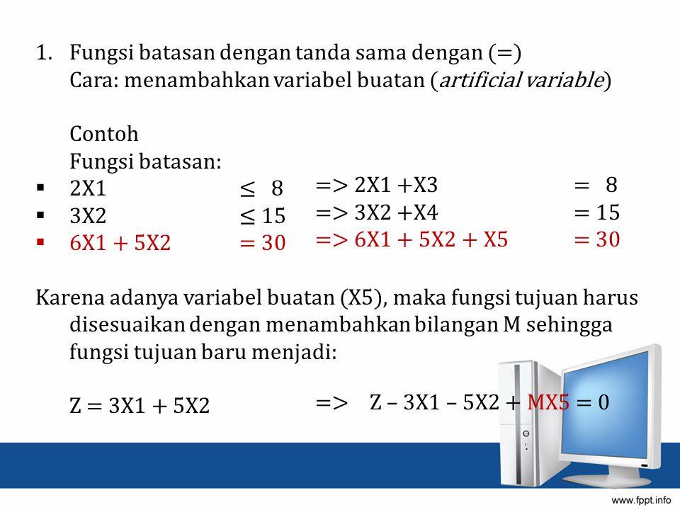 Fungsi batasan dengan tanda sama dengan (=)