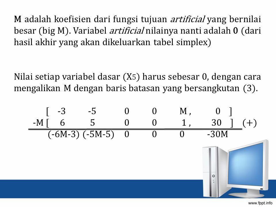 M adalah koefisien dari fungsi tujuan artificial yang bernilai besar (big M). Variabel artificial nilainya nanti adalah 0 (dari hasil akhir yang akan dikeluarkan tabel simplex)