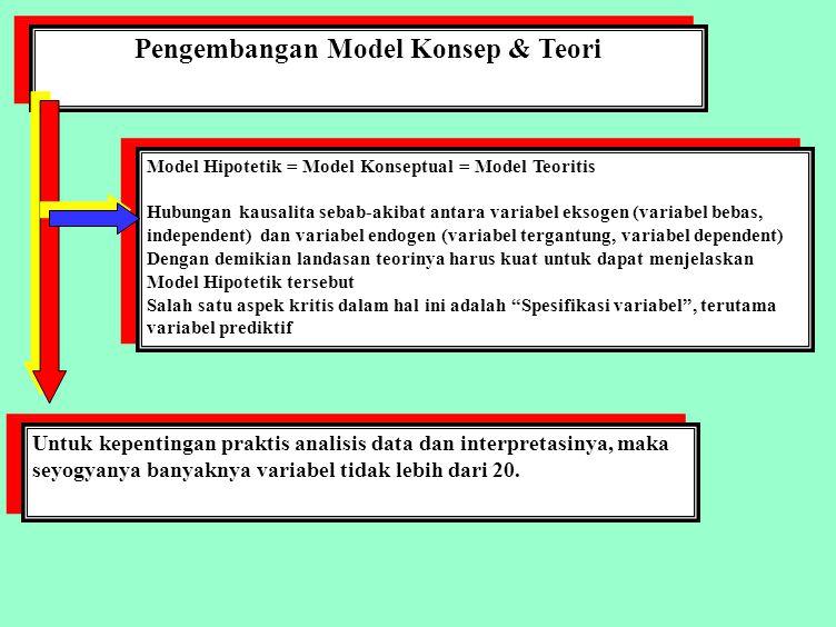 Pengembangan Model Konsep & Teori