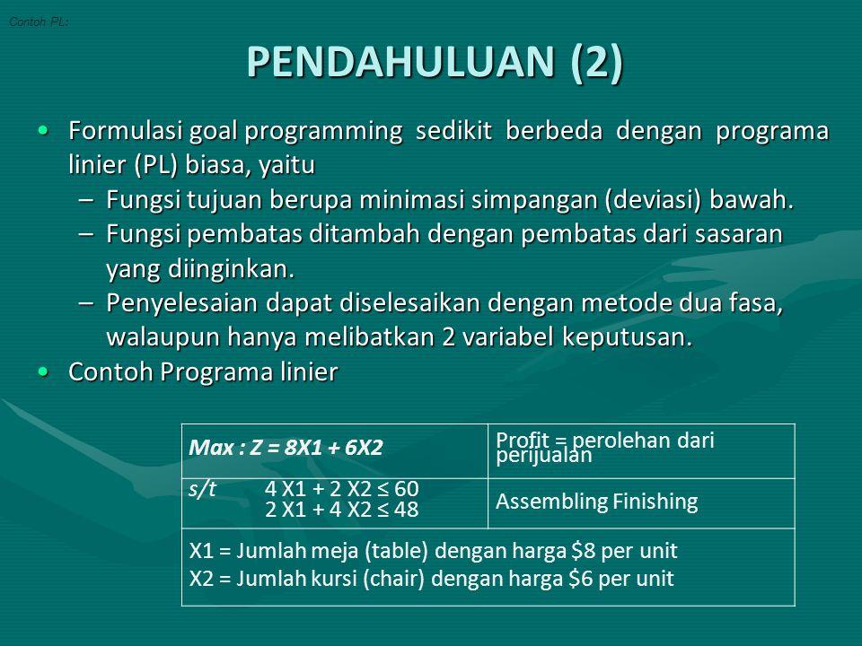 Contoh PL: PENDAHULUAN (2) Formulasi goal programming sedikit berbeda dengan programa linier (PL) biasa, yaitu.