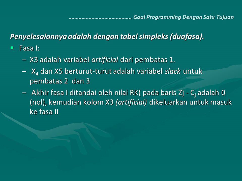goal programming