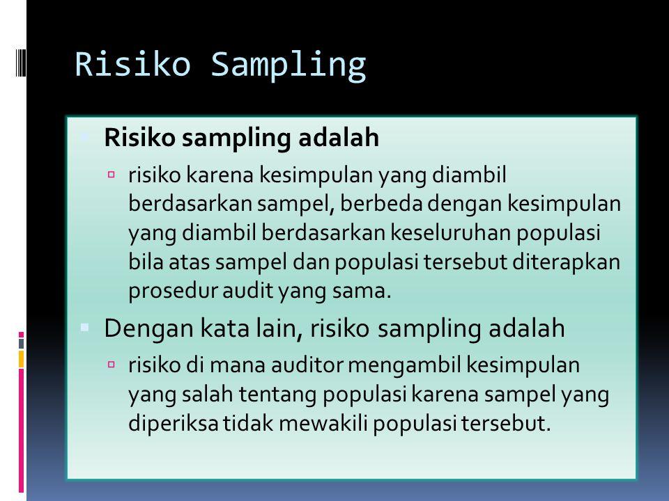 Risiko Sampling Risiko sampling adalah