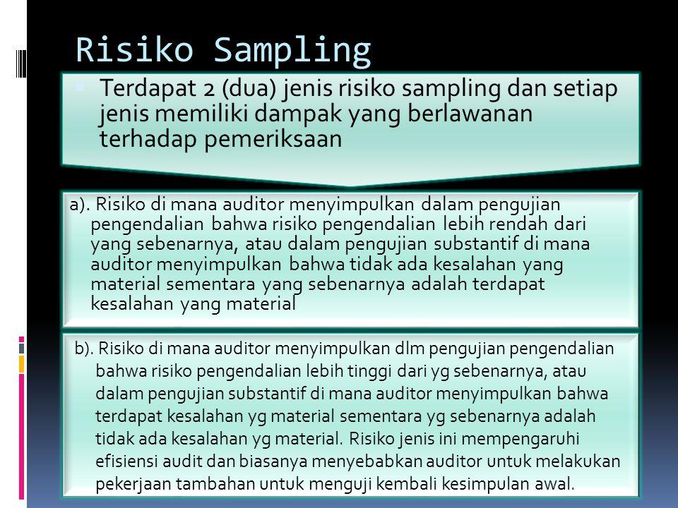 Risiko Sampling Terdapat 2 (dua) jenis risiko sampling dan setiap jenis memiliki dampak yang berlawanan terhadap pemeriksaan.