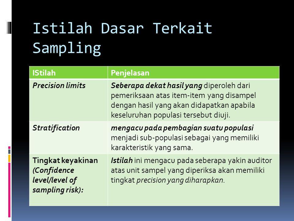 Istilah Dasar Terkait Sampling