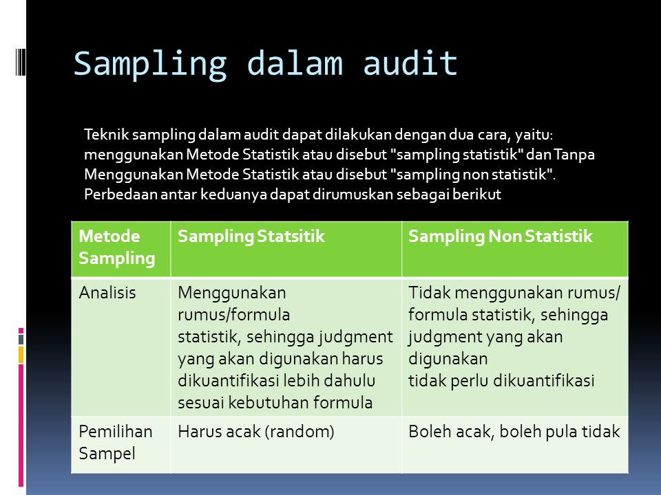 Sampling dalam audit Metode Sampling Sampling Statsitik