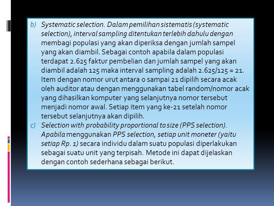 Tabel Metode dalam pemilihan sampel audit
