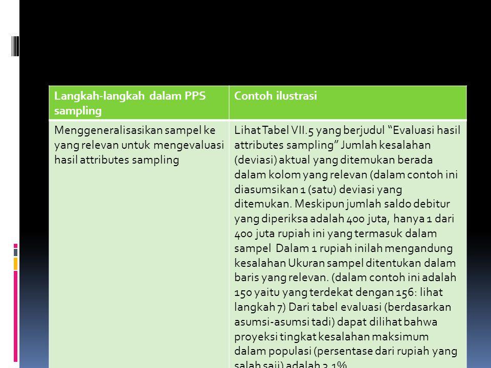 Langkah-langkah dalam PPS sampling