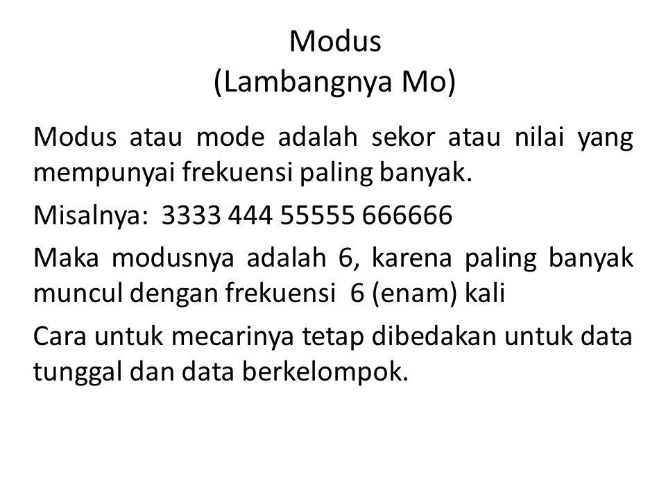 Modus (Lambangnya Mo) Modus atau mode adalah sekor atau nilai yang mempunyai frekuensi paling banyak.