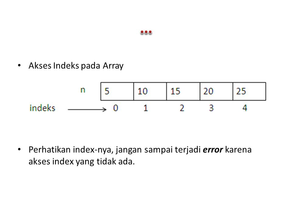… Akses Indeks pada Array