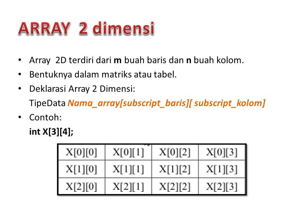 ARRAY 2 dimensi Array 2D terdiri dari m buah baris dan n buah kolom.
