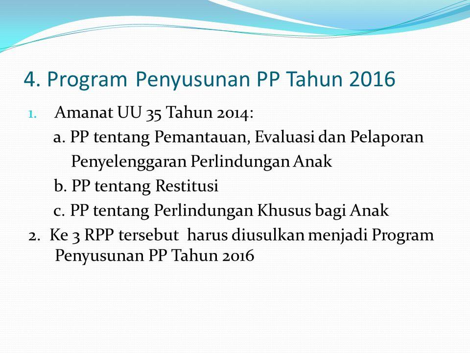 4. Program Penyusunan PP Tahun 2016