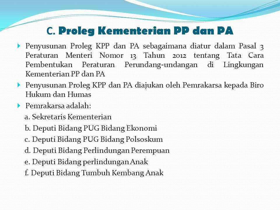 C. Proleg Kementerian PP dan PA