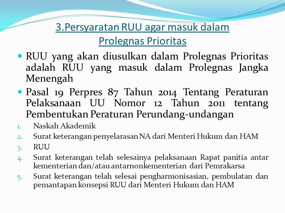 3.Persyaratan RUU agar masuk dalam Prolegnas Prioritas