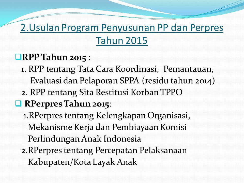 2.Usulan Program Penyusunan PP dan Perpres Tahun 2015