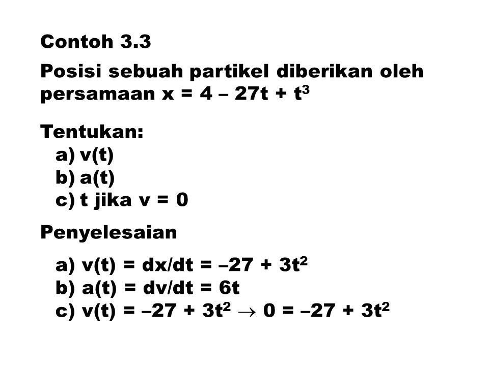 Contoh 3.3 Posisi sebuah partikel diberikan oleh persamaan x = 4 – 27t + t3. Tentukan: v(t) a(t)