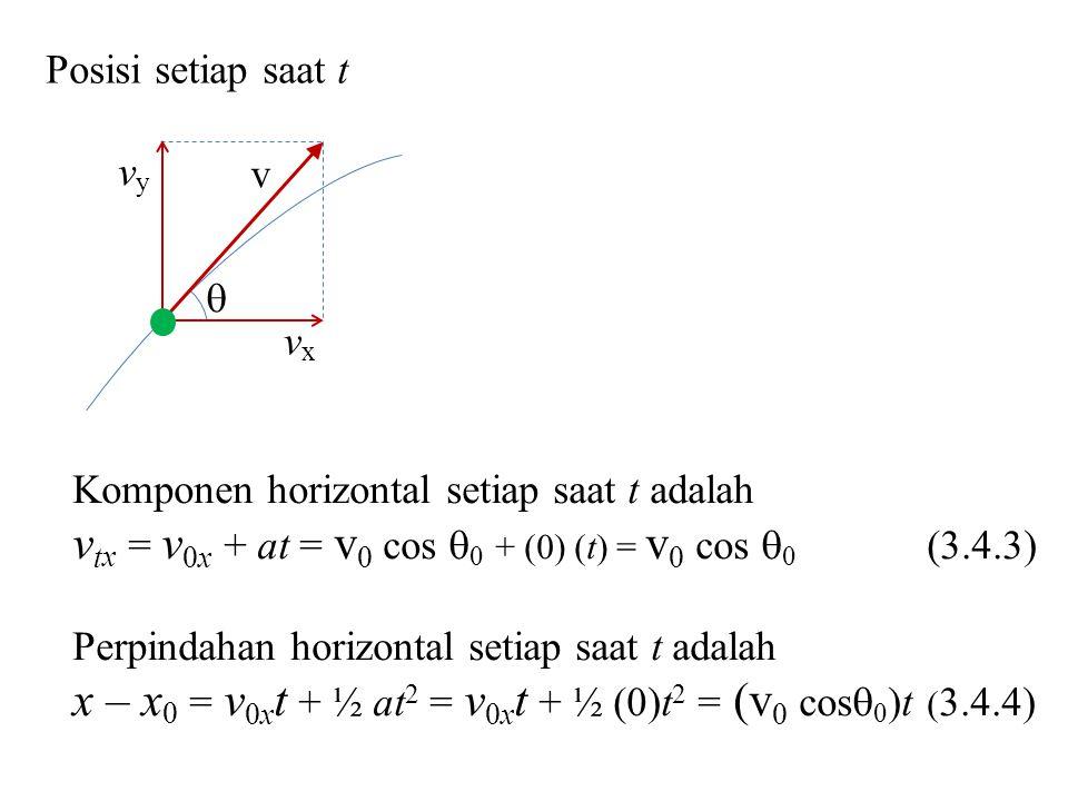 vtx = v0x + at = v0 cos 0 + (0) (t) = v0 cos 0 (3.4.3)