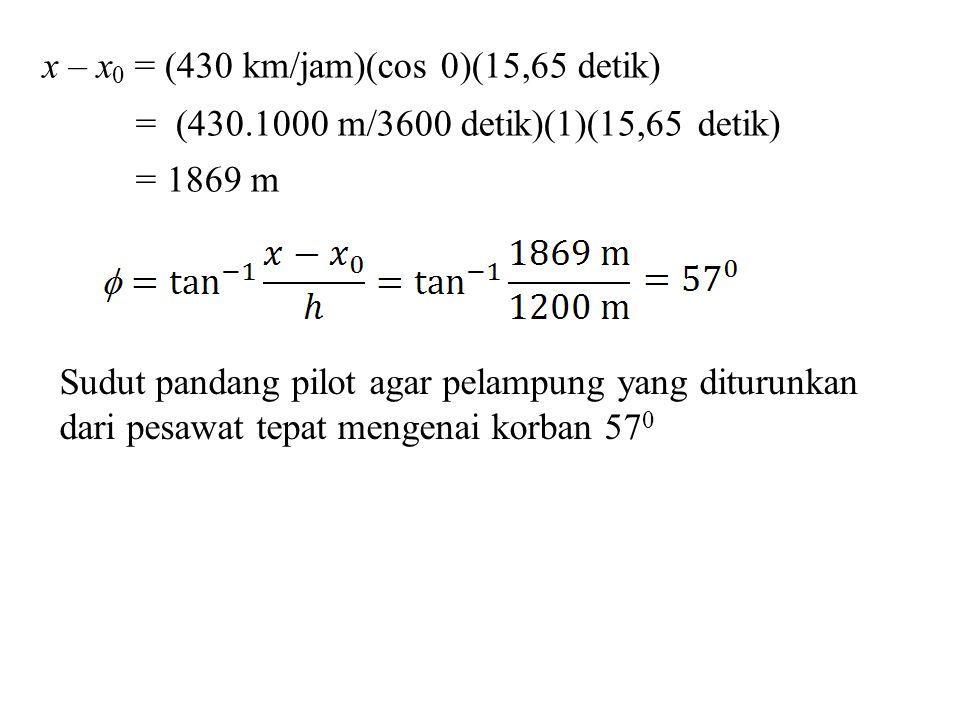x – x0 = (430 km/jam)(cos 0)(15,65 detik)