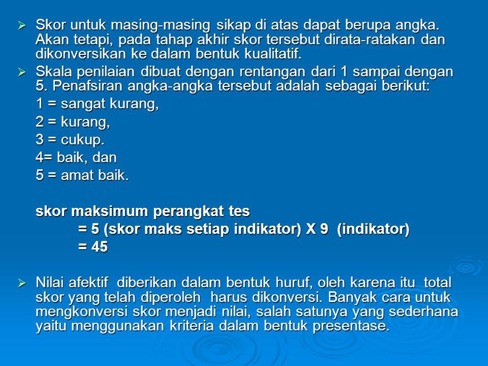 = 5 (skor maks setiap indikator) X 9 (indikator)