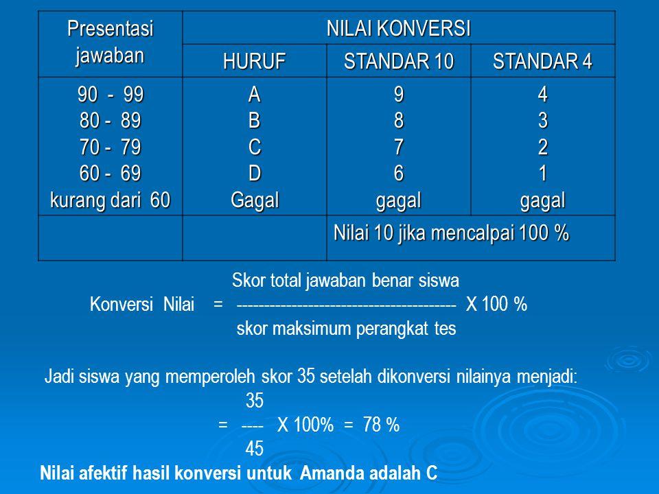 Presentasi jawaban NILAI KONVERSI HURUF STANDAR 10 STANDAR 4 90 - 99