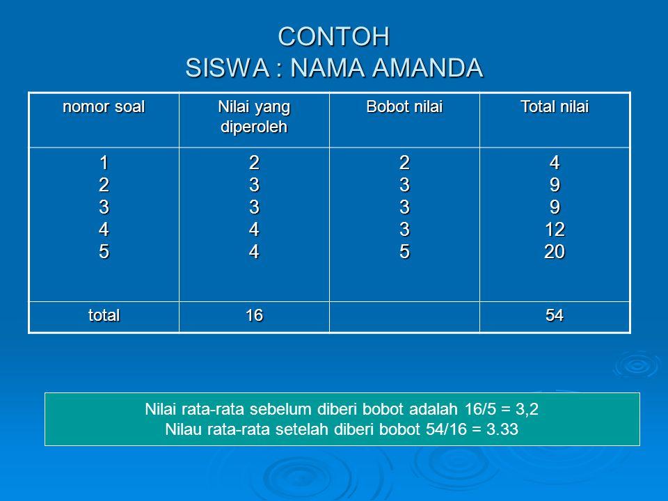CONTOH SISWA : NAMA AMANDA
