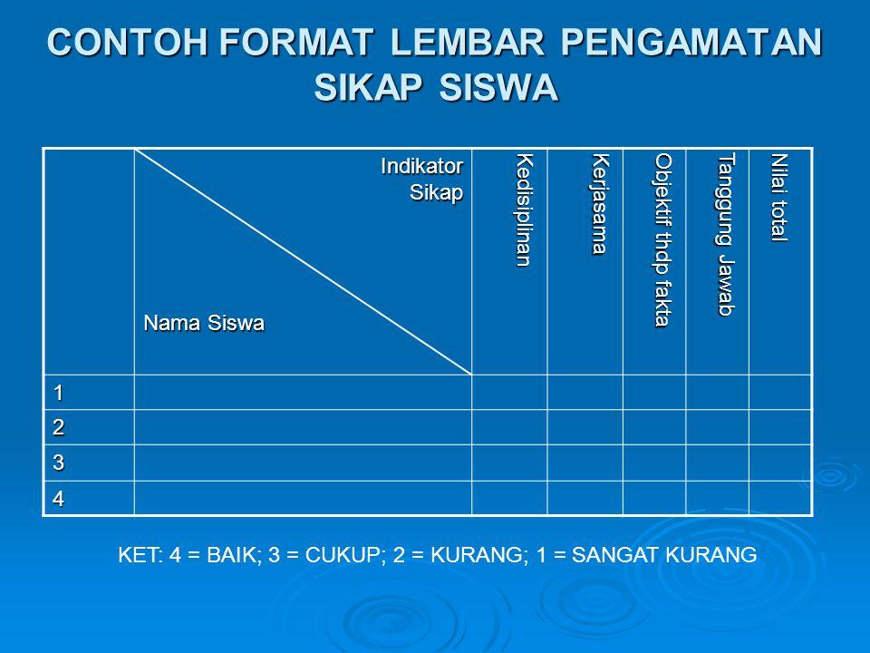 CONTOH FORMAT LEMBAR PENGAMATAN SIKAP SISWA