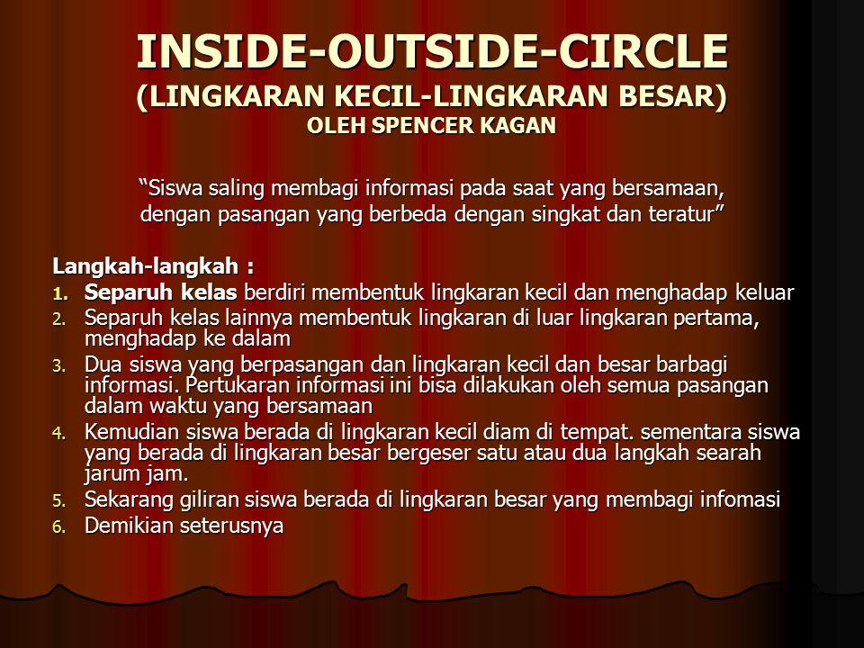 INSIDE-OUTSIDE-CIRCLE (LINGKARAN KECIL-LINGKARAN BESAR) OLEH SPENCER KAGAN