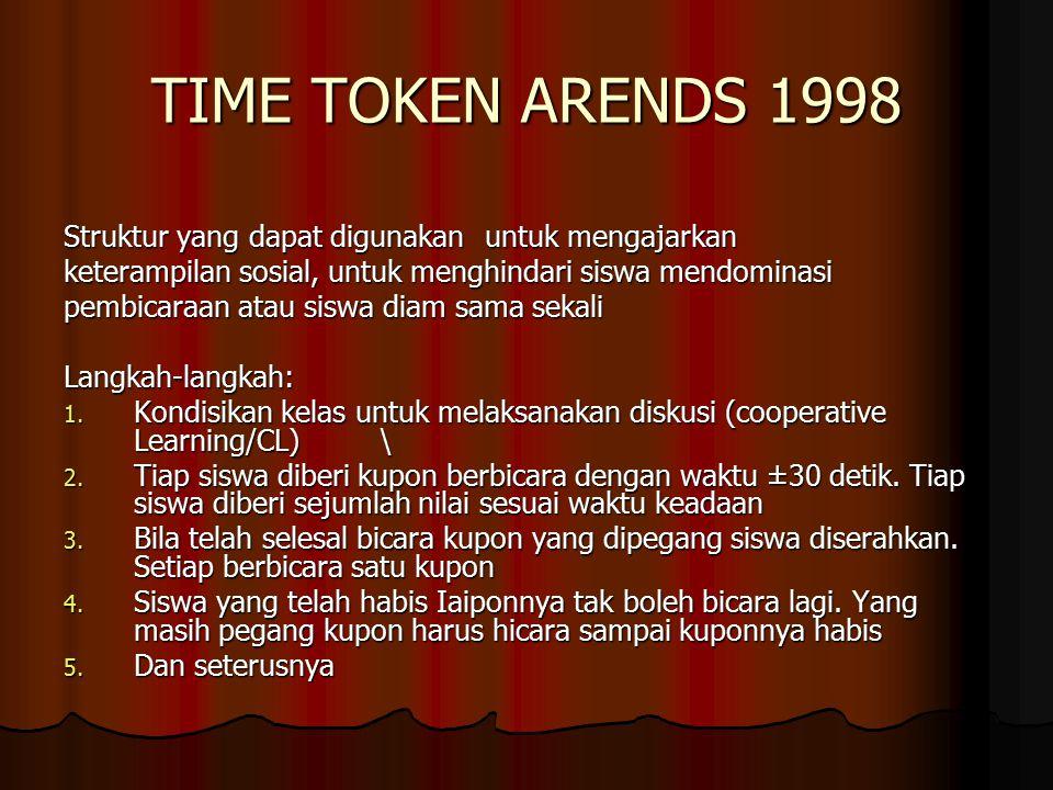 TIME TOKEN ARENDS 1998 Struktur yang dapat digunakan untuk mengajarkan