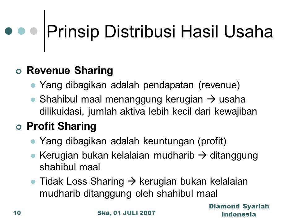 Prinsip Distribusi Hasil Usaha