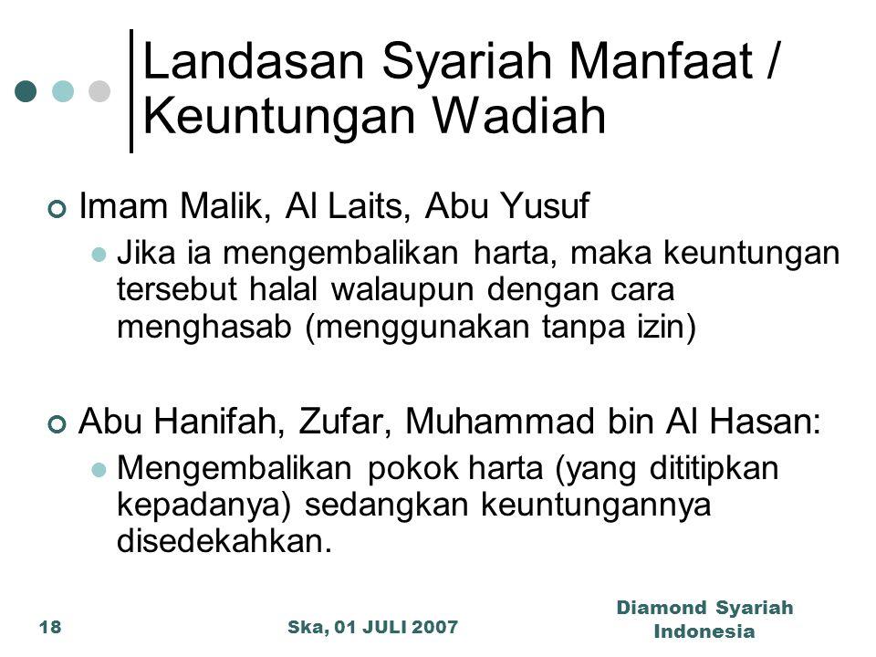 Landasan Syariah Manfaat / Keuntungan Wadiah