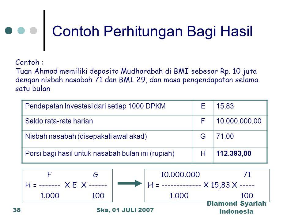Contoh Perhitungan Bagi Hasil