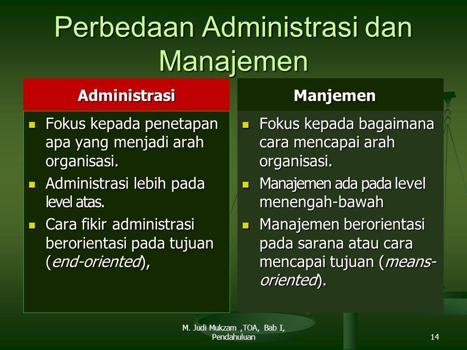 Perbedaan Administrasi dan Manajemen