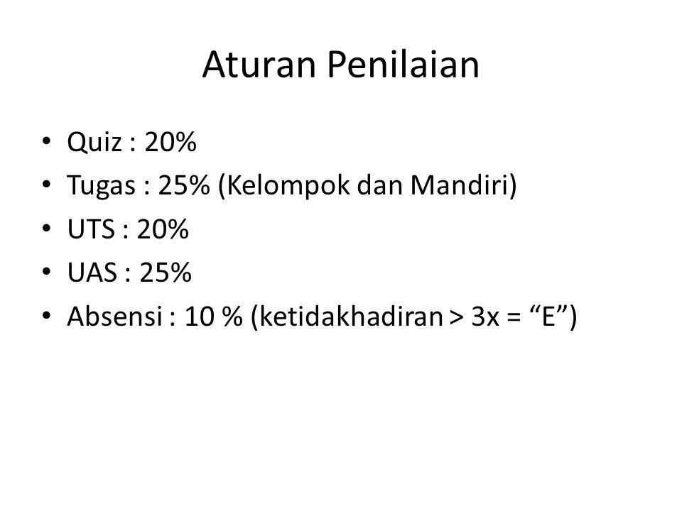 Aturan Penilaian Quiz : 20% Tugas : 25% (Kelompok dan Mandiri)
