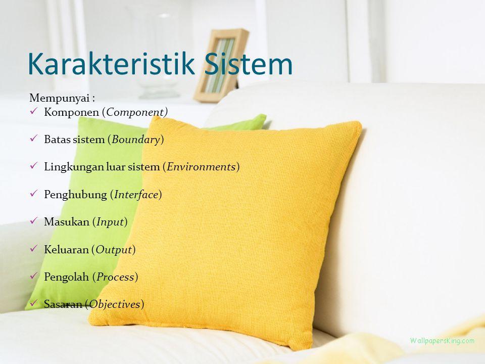 Karakteristik Sistem Mempunyai : Komponen (Component)