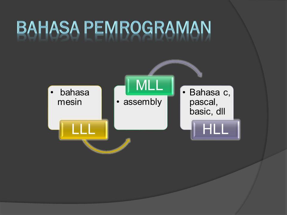 Bahasa pemrograman LLL bahasa mesin MLL assembly HLL