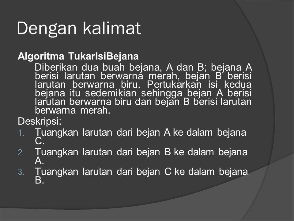 Dengan kalimat Algoritma TukarIsiBejana