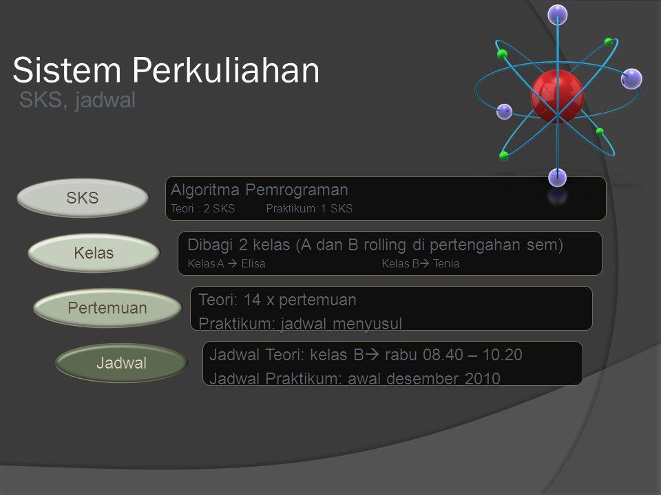 Sistem Perkuliahan SKS, jadwal Algoritma Pemrograman SKS