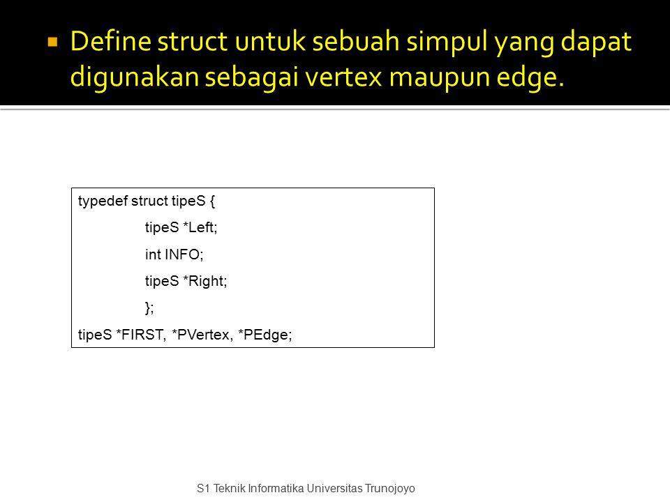 Define struct untuk sebuah simpul yang dapat digunakan sebagai vertex maupun edge.