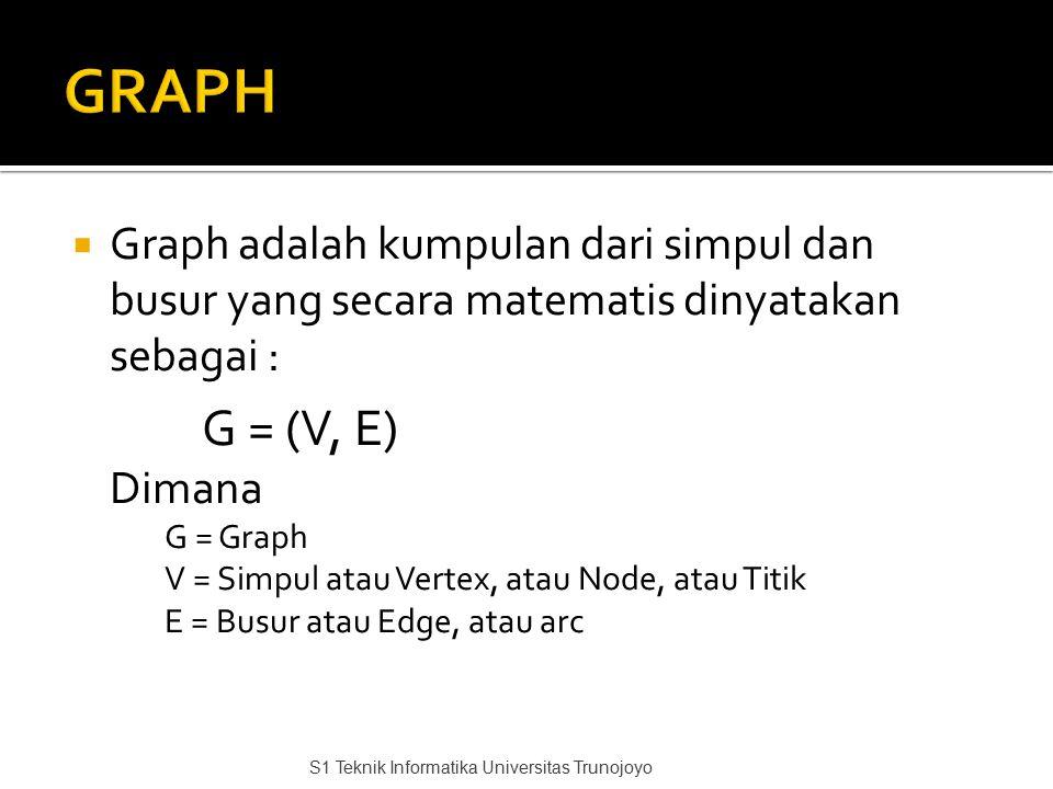 GRAPH Graph adalah kumpulan dari simpul dan busur yang secara matematis dinyatakan sebagai : G = (V, E)
