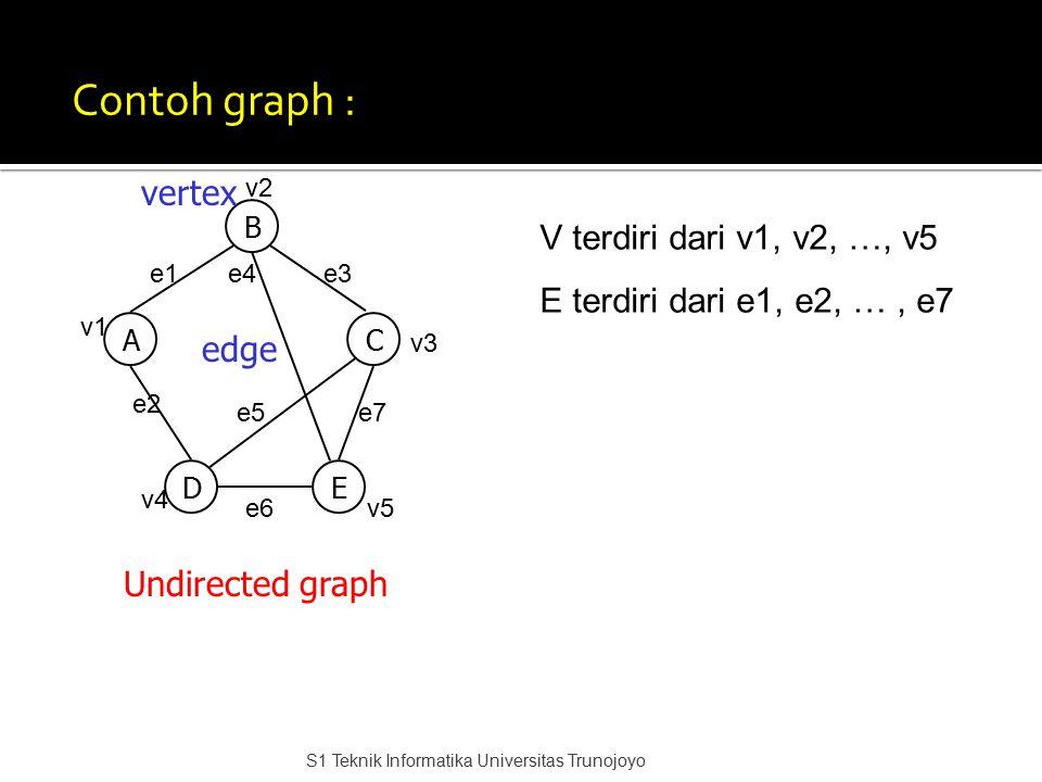 Contoh graph : vertex V terdiri dari v1, v2, …, v5
